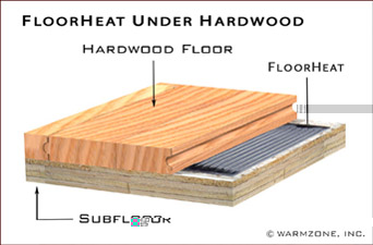 Electric Heated Floors Warmzone Offers Several Floor